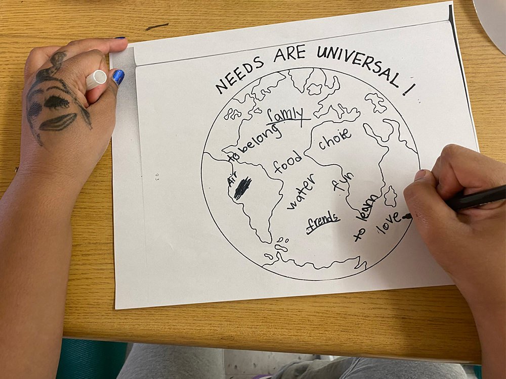 """Picture of a globe with the words """"Needs Are Universal!"""" written across the top, with a student writing, """"Family, to belong, air, food, water, choice, friends, fun, to learn, to love."""""""