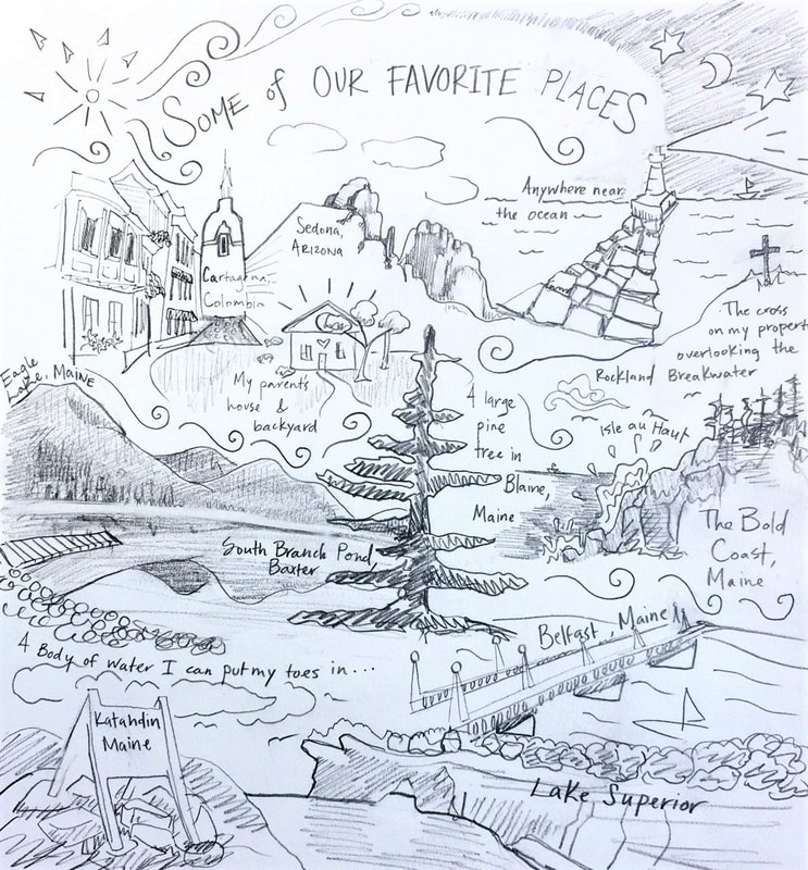 A drawing featuring favorite places of recent RJP participants in the midcoast Maine area